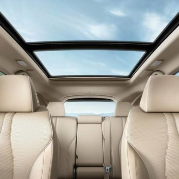 Sunroof of 2019 Acura RDX