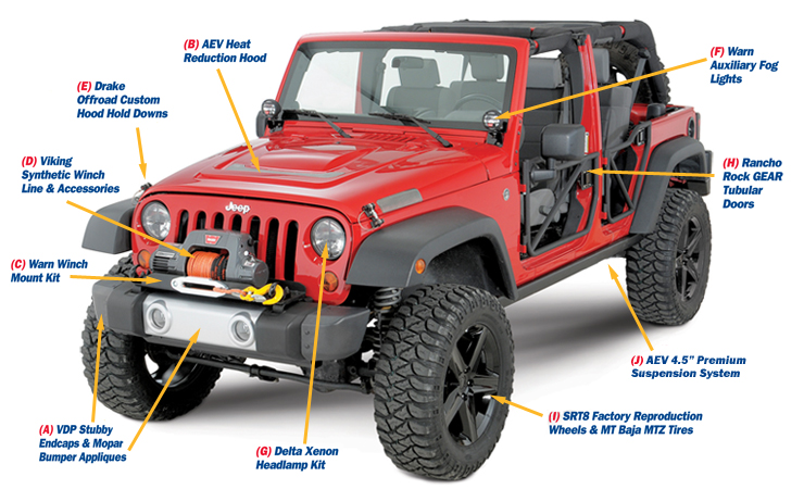 Jeep Wrangler Parts at Keene CDJ