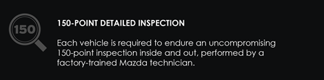 Inspection